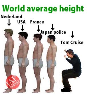 average-height